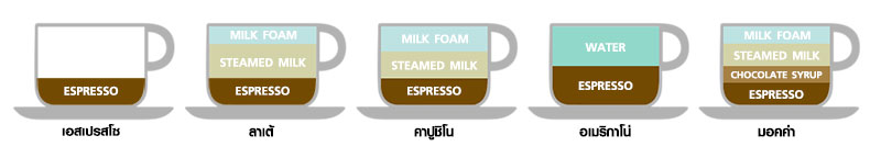 mix-coffee
